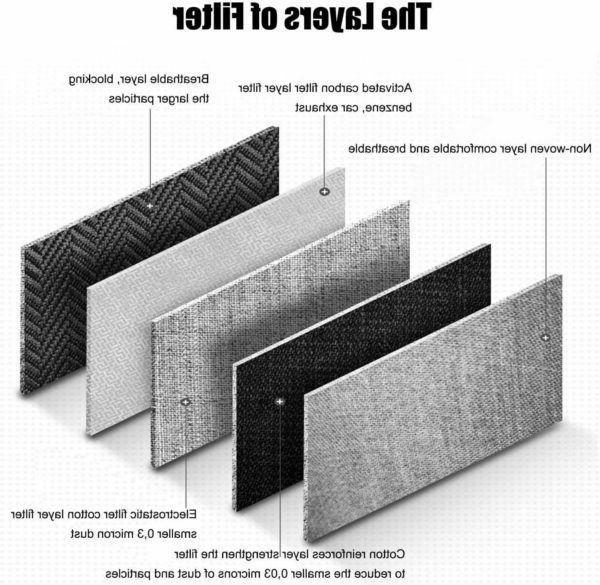 Black Air Valve Face Carbon Filter